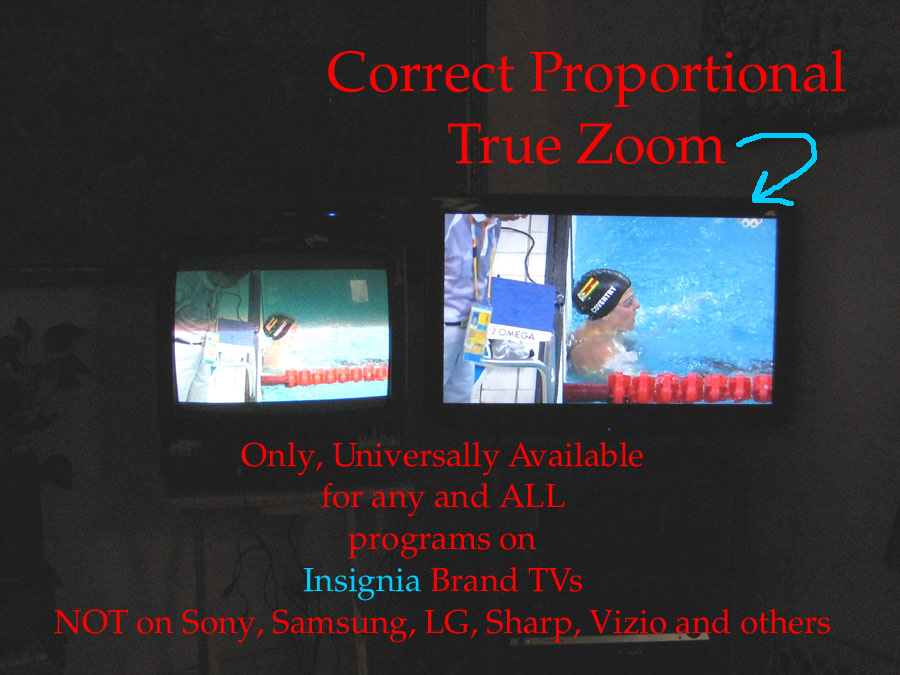 Tv Zoomed In Library And Zoo Idoimagesco